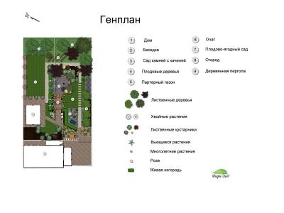 Проект участка в Донецке